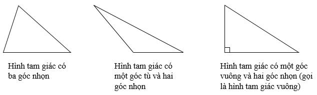 Ghi nhớ các công thức tính diện tích tam giác sẽ giúp bạn giải toán dễ dàng hơn