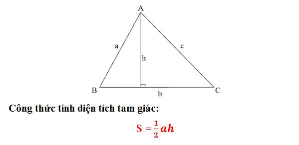 Hình tam giác là hình có 3 điểm, 3 cạnh, 3 góc và tổng 3 góc bằng 180 độ