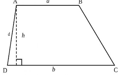 cong-thuc-tinh-dien-tich-hinh-thang-thuong-gap (2)